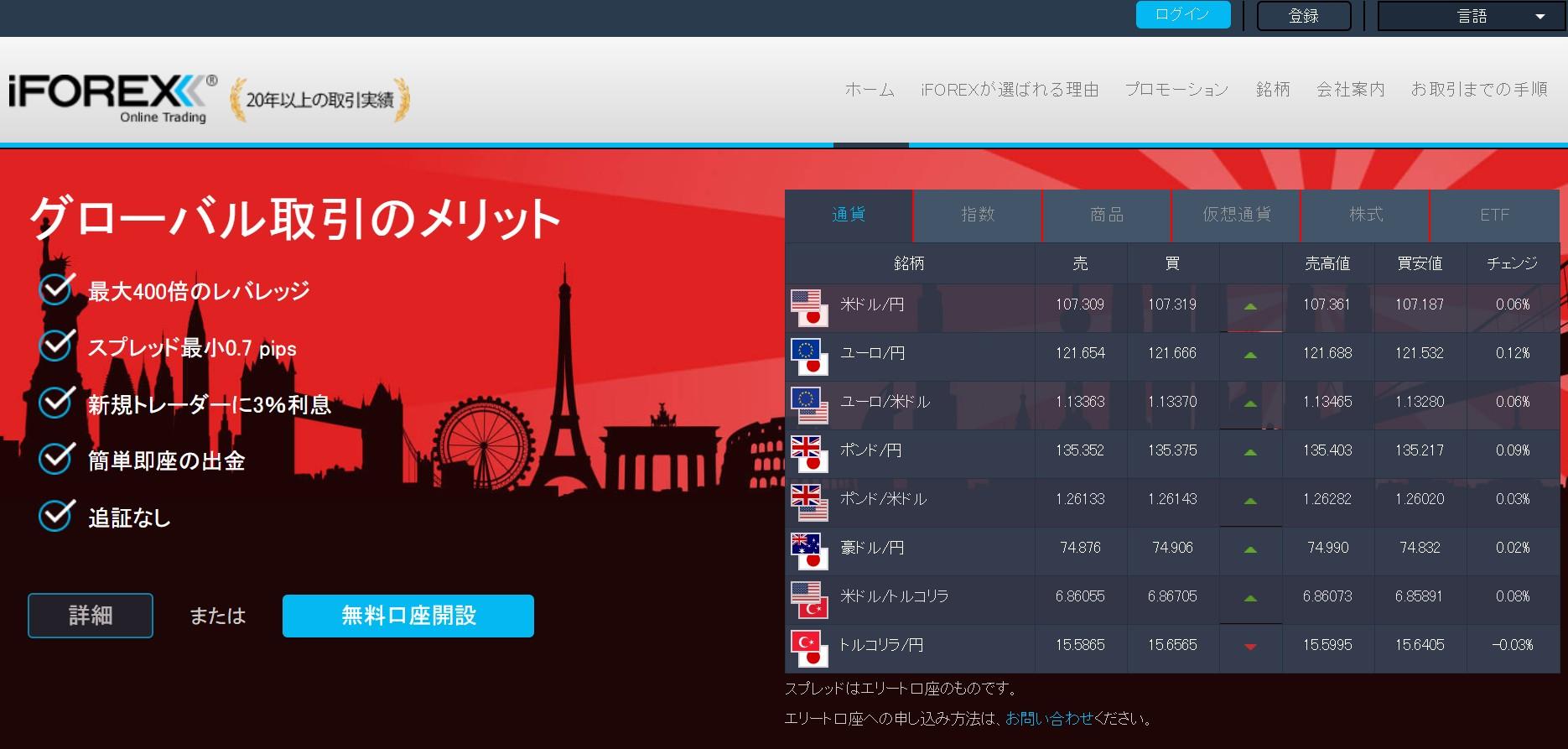 iFOREX公式ウェブサイト
